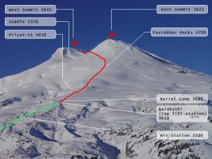 elbrus_south_climb_scheme_en_3_2